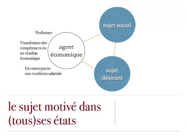 sujet-motive-1