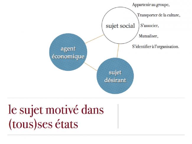 sujet-motive-2