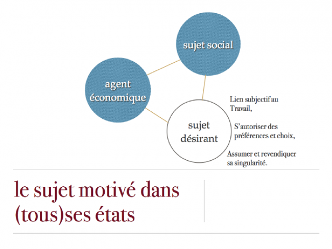 sujet-motive-3